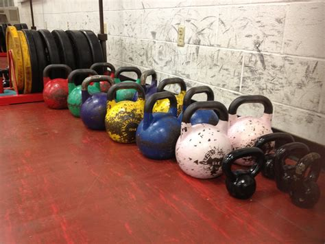 crossfit kettlebell kettlebells movement workout functional screen fitness could sizes cast