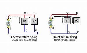 When And How To Use Reverse Return Piping