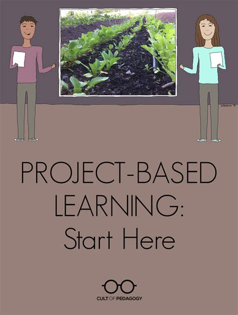 Project Based Learning Start Here  Cult Of Pedagogy. Microsoft Excel Templates Downloads Template. Travel Business Card Templates. Ats Resume Test. Tips On Cover Letters Template. Free Sample Purchase Order Urtwb. Trivia Night Poster Template. Powerpoint Presentation Template. Sample Of Bond Agreement Sample For Employee