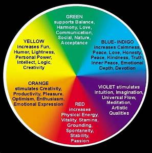 Colorful Diagram Meaningful Mood Colors Detailed Color Spectrums