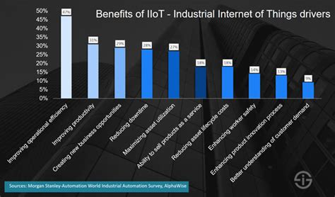 The Industrial Internet of Things (IIoT): the business ...