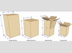 Moving Advice Understanding Moving Boxes