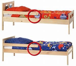 Matelas Enfant Ikea : rappels de matelas et lits b b enfant ikea jug s dangereux ~ Teatrodelosmanantiales.com Idées de Décoration