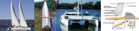 Clc Boats Trimaran by Chesapeake Light Craft Is Now Offering Quality Plywood
