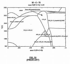Patent Ep1606426b1