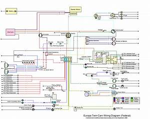 Colorized Wiring Diagrams On Lotus