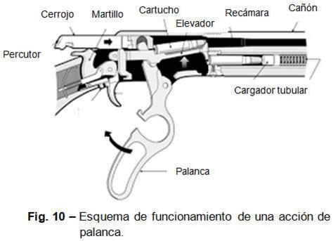 aventura armas los sistemas de disparo en armas de fuego
