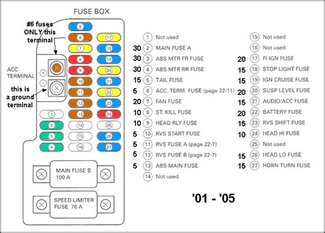 Layout For 2003 Fuse Box by Relay For Radio Gl1800riders