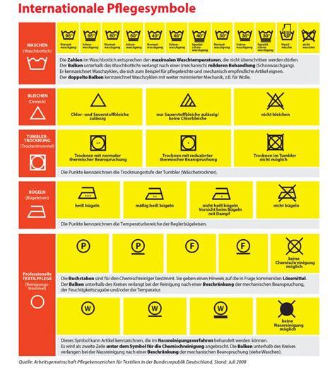 Waeschezeichen Und Ihre Bedeutung by Waschezeichen Und Ihre Bedeutung