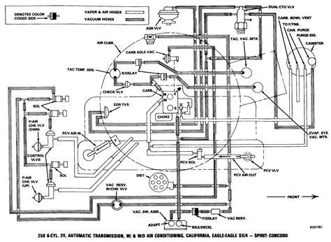 1981 Jeep Cj7 Wiper Motor Wiring Diagram by 1981 Jeep Cj7 258 Wiring Diagram Wiring Diagram Database