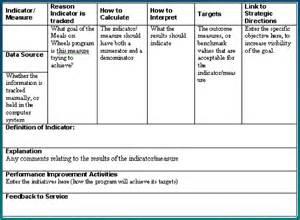Kpi Report Sle Format by Image Gallery Kpi Metrics Template