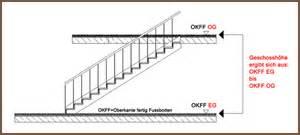 treppen oldenburg pufall treppen treppenkonfigurator