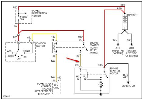 2000 Neon Wiring Diagram by I A 2000 Neon When Starting Sometimes The Starter
