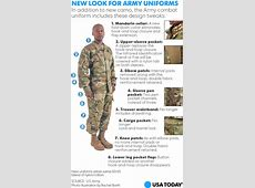 Army's new camouflage uniforms hit stores July 1
