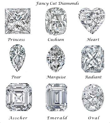 mackenzie pages  engagement ring   tutorial