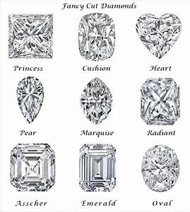 Mackenzie pages the engagement ring a little tutorial for Types of wedding ring cuts
