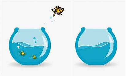 Goldfish Tank Fish Bowl Aquarium Clipart Jump