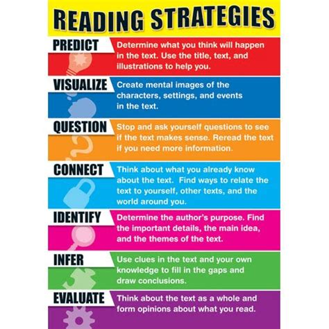 Reading Strategies  Elc English Learning Center