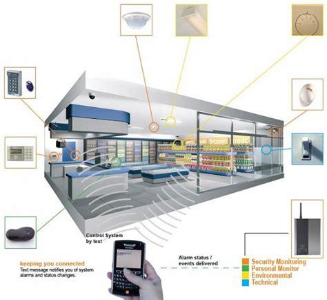 nsi burglar alarm systems  homes  businesses police
