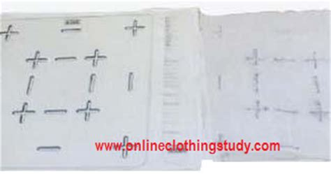 essential fabric quality reports  bulk cutting approval