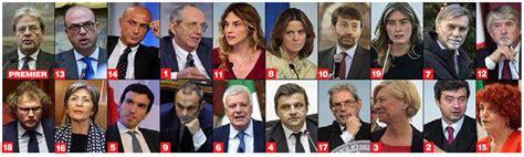 composizione consiglio dei ministri italia nasceil governo gentiloni il giornale italiano