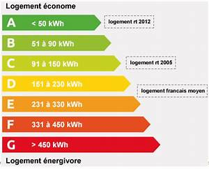 Etiquette Energie Voiture : rt 2012 paris pierre ~ Medecine-chirurgie-esthetiques.com Avis de Voitures