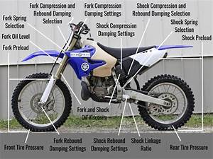 Diy Moto Fix Website