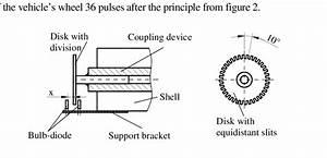 Principle Of Operation Of The Optical Transducer