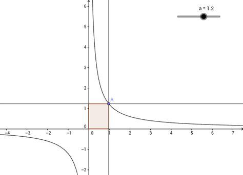 brueckenkurs mathematik fuer wirtschaftswissenschaften