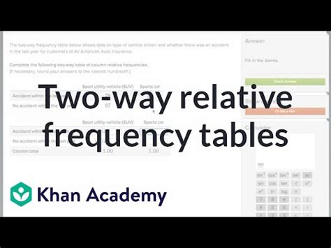 Twoway Relative Frequency Tables (video)  Khan Academy