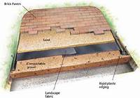 how to lay brick patio 92 best images about Paver Patios on Pinterest