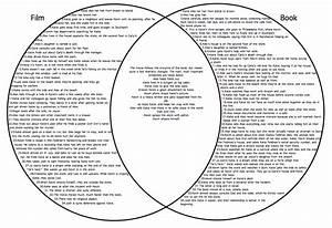 Books Vs  Movies  Compare And Contrast  Essay
