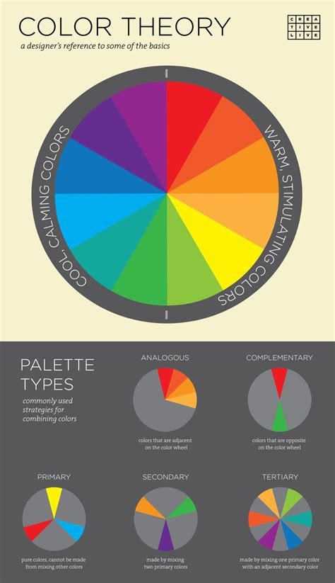 wheel of color 25 best ideas about color wheels on color
