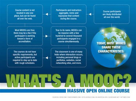 drward    mooc massive open