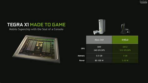 Nvidia Announces Shield Console Tegra X1 Android Tv Box