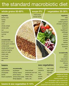 Dieta disociata pareri