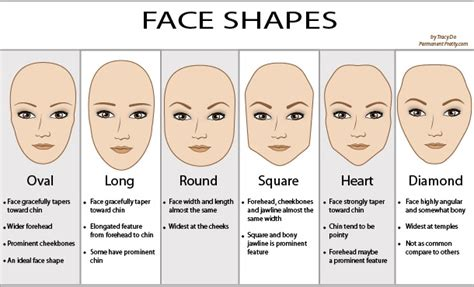 hairstyles   face shapes