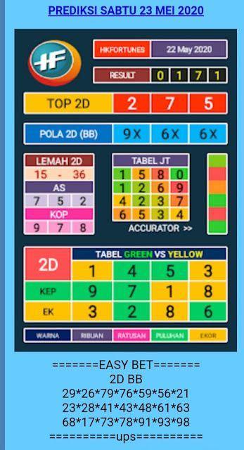forum syair hk syair hongkong update tercepat setiap hari   buku gambar permainan
