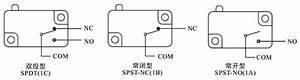 Micro Switch Xv