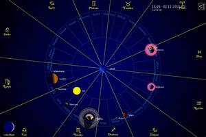 Astrology Star Chart Today - Astrological symbols their ...