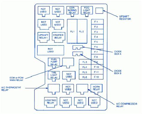 2000 isuzu trooper fuse box diagram wiring diagram and fuse box diagram