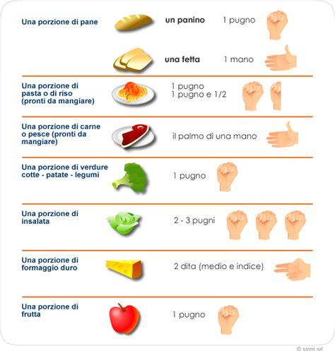 Alimenti per diabetici: quelli da evitare, quelli da integrare!