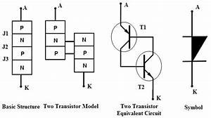 pnpn diode or shockley diode With above fig 2 a wiring diagram of a for ward and reverse jogging