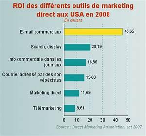 Que Veut Dire Crm : e mailing quelle efficacit roi de l 39 e mail marketing ~ Gottalentnigeria.com Avis de Voitures