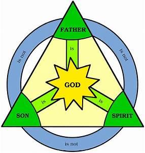 Answering Unitarians  4  The Shema