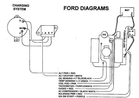 1979 Ford F 150 Alternator Wiring by 1978 F150 Charging Wiring Diagram Wiring Diagrams Dock