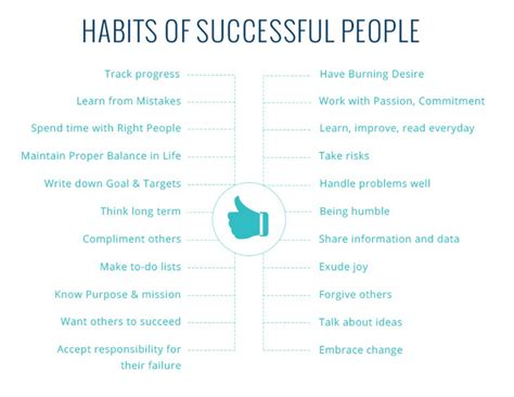 What Are The Habits Of Highly Successful People