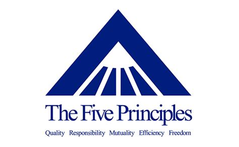 Mars Inc. Publishes 2013 Principles in Action Summary