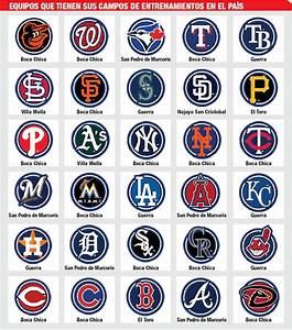 República Dominicana: Fábrica de jugadores de Grandes Ligas