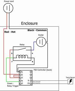 Temperature Controller For Manual Slow Cooker  Smoker  Etc